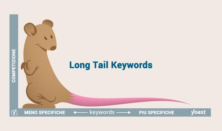 Cosa sono le long tail keyword - perché contano così tanto nella content strategy